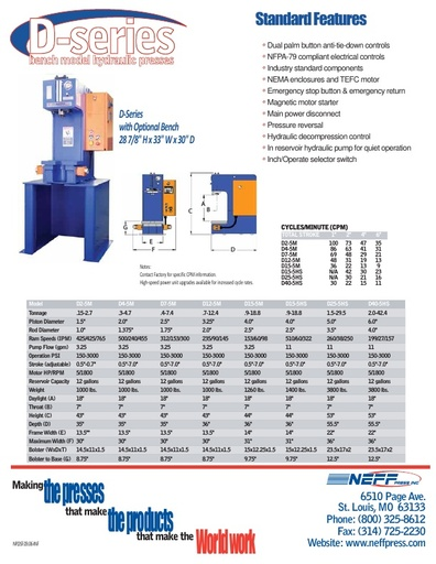 Bench Model Hydraulic Presses
