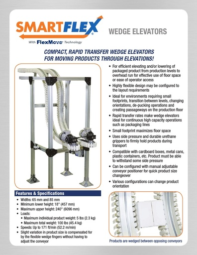SmartFlex Wedge Elevators