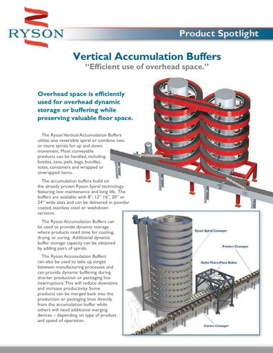 Vertical Accumulation Buffers